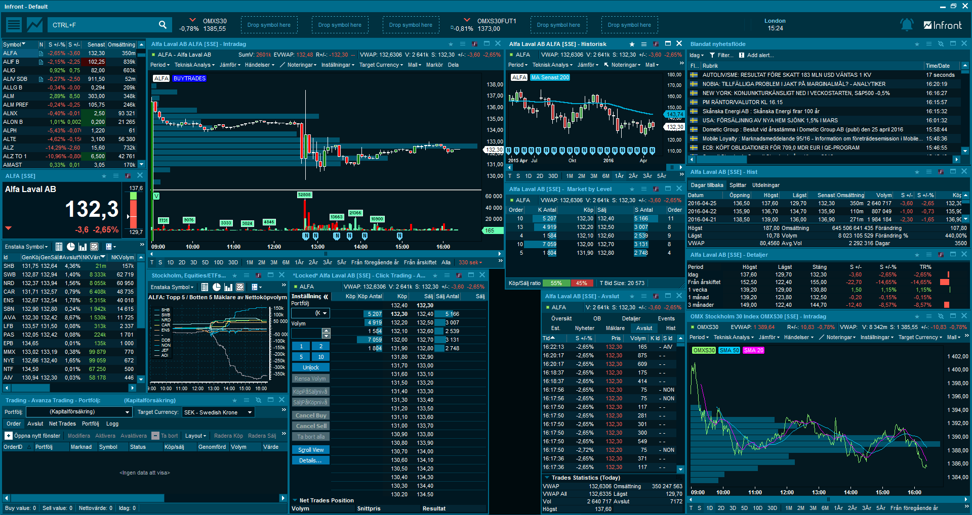 Trading Programme