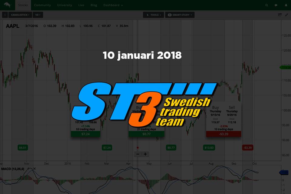 Back in business för ST3